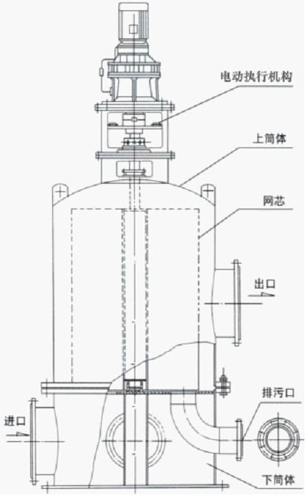 电动滤水器-全自动反冲洗过滤器